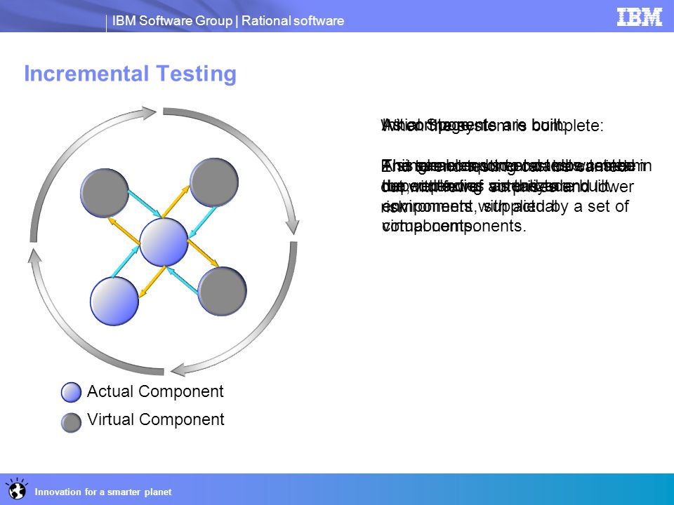 Incremental Testing As components are built: