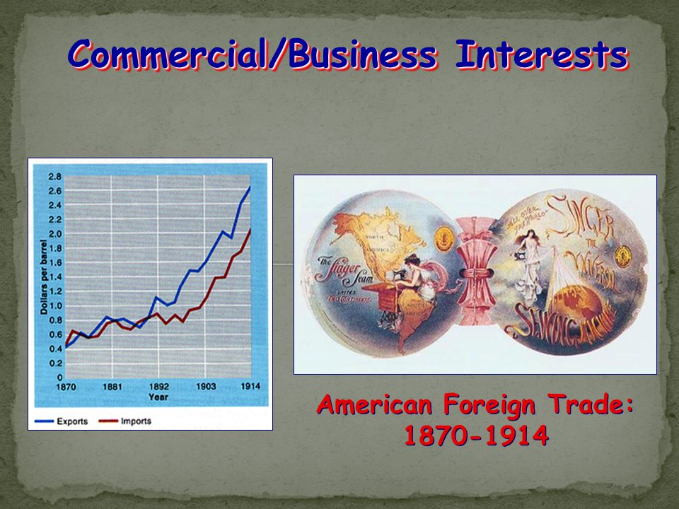 Commercial/Business Interests American Foreign Trade: 1870-1914