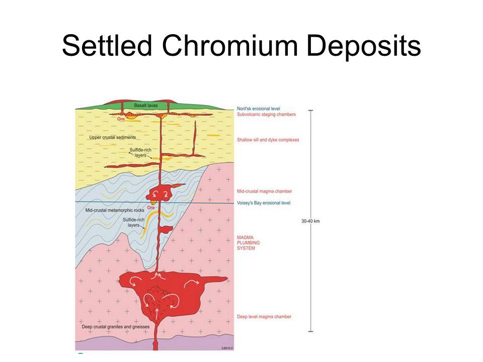 Settled Chromium Deposits