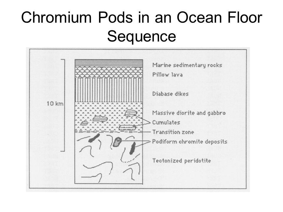 Chromium Pods in an Ocean Floor Sequence