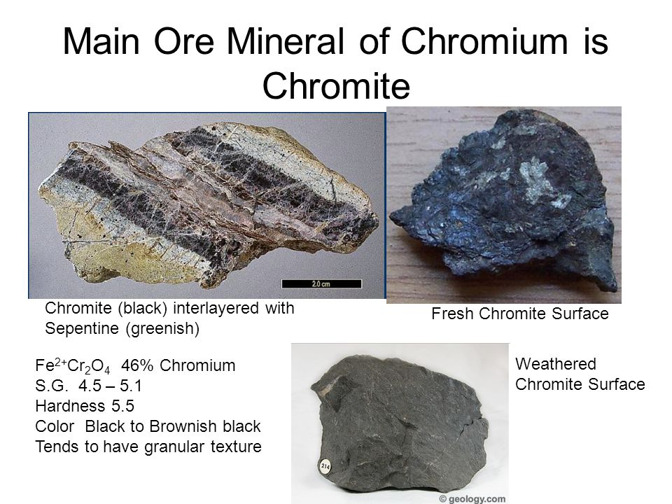 Main Ore Mineral of Chromium is Chromite