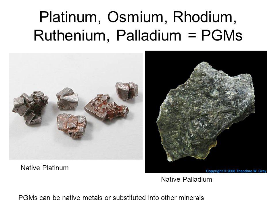 Platinum, Osmium, Rhodium, Ruthenium, Palladium = PGMs