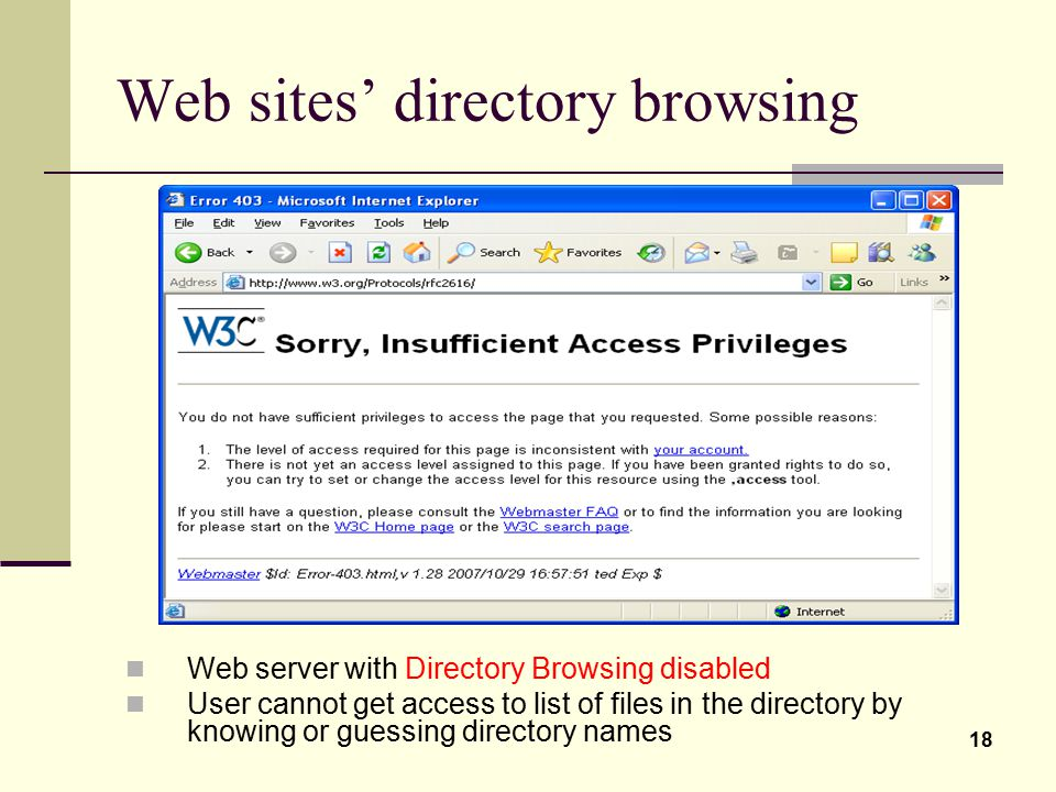 Web sites' directory browsing