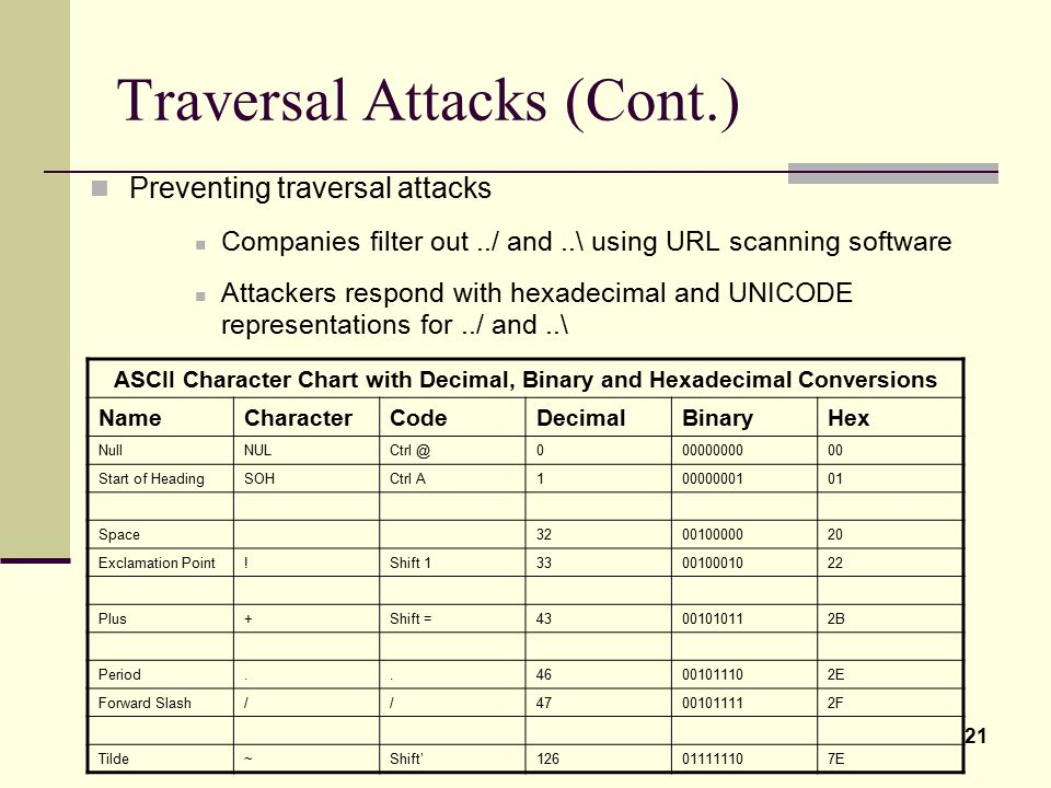 Traversal Attacks (Cont.)