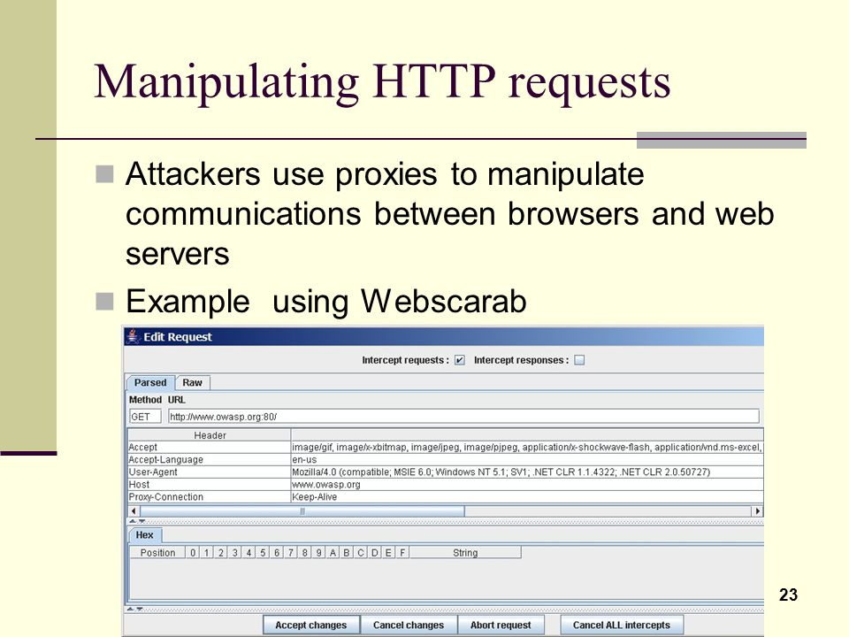 Manipulating HTTP requests