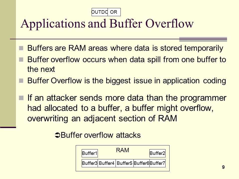 Applications and Buffer Overflow
