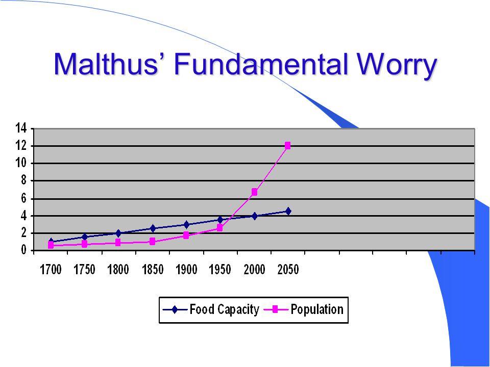 Malthus' Fundamental Worry