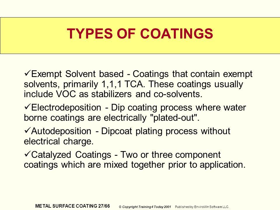 TYPES OF COATINGS
