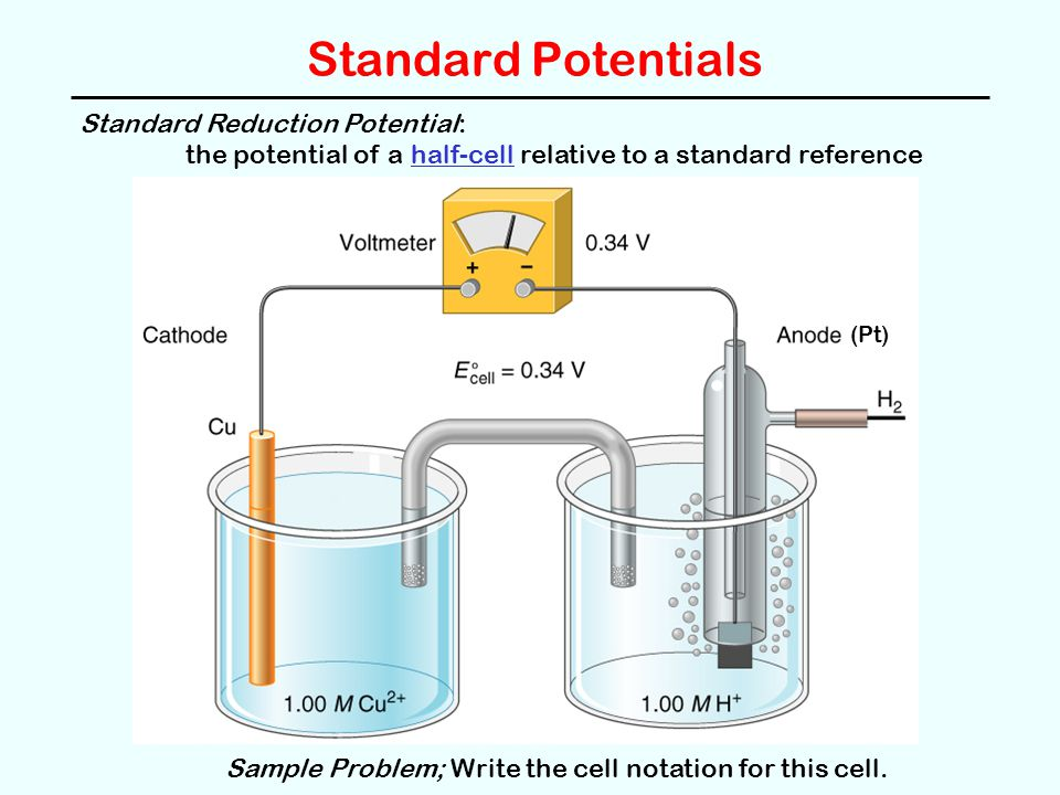 Standard Potentials Standard Reduction Potential: