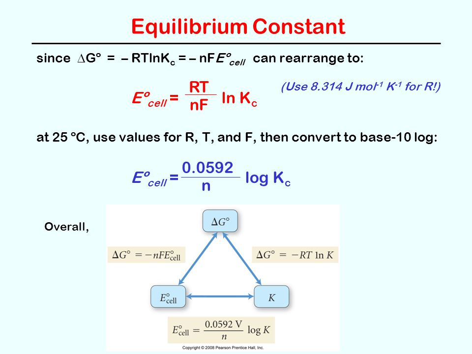 Equilibrium Constant RT nF 0.0592 n