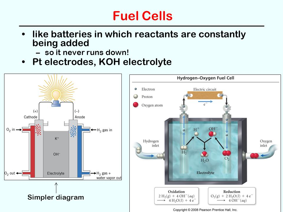 Fuel Cells like batteries in which reactants are constantly being added. so it never runs down! Pt electrodes, KOH electrolyte.