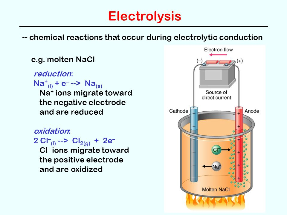 Electrolysis -- chemical reactions that occur during electrolytic conduction. e.g. molten NaCl. reduction: