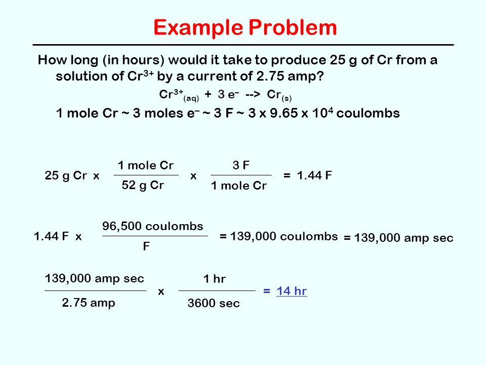 Example Problem How long (in hours) would it take to produce 25 g of Cr from a solution of Cr3+ by a current of 2.75 amp