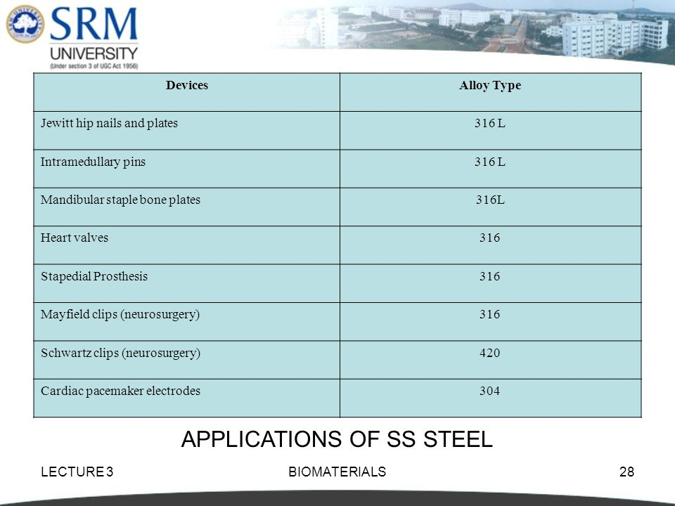 APPLICATIONS OF SS STEEL