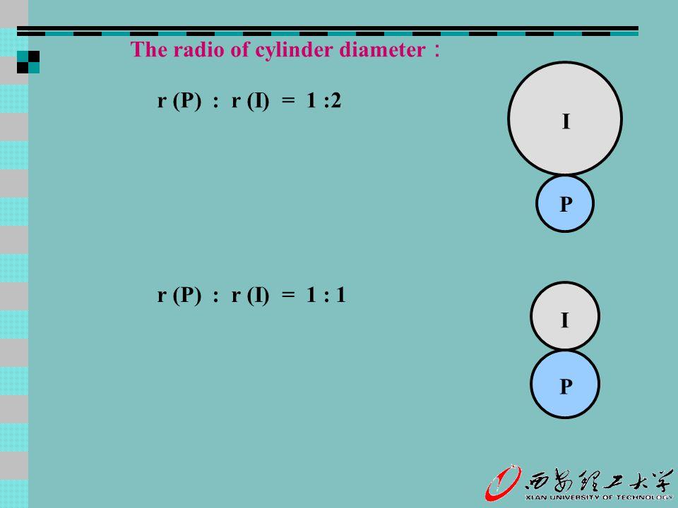 The radio of cylinder diameter: