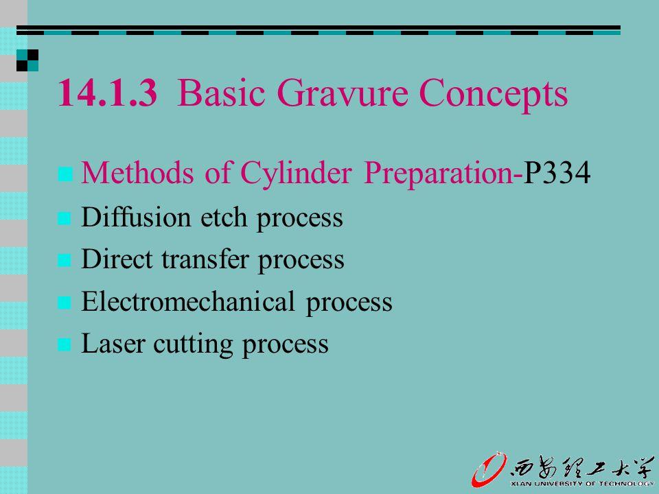 14.1.3 Basic Gravure Concepts