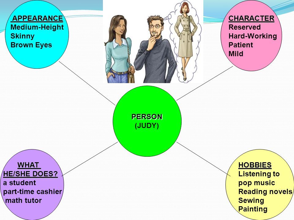 APPEARANCE Medium-Height. Skinny. Brown Eyes. CHARACTER. Reserved. Hard-Working. Patient. Mild.