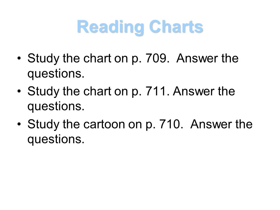 Reading Charts Study the chart on p. 709. Answer the questions.