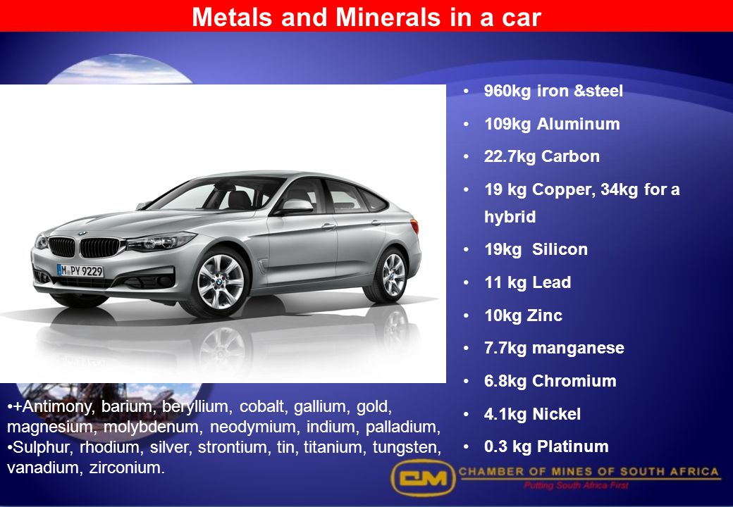 Metals and Minerals in a car