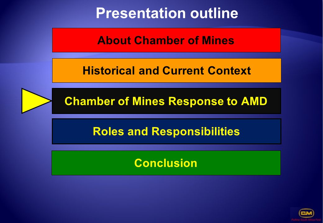Presentation outline About Chamber of Mines