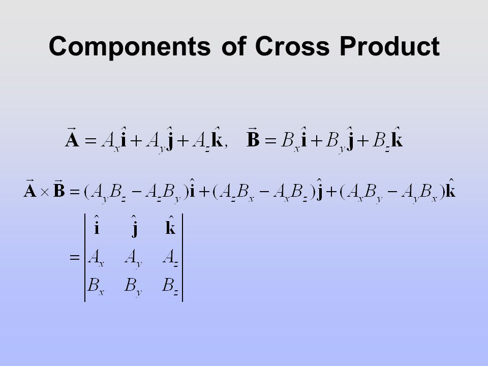 Components of Cross Product
