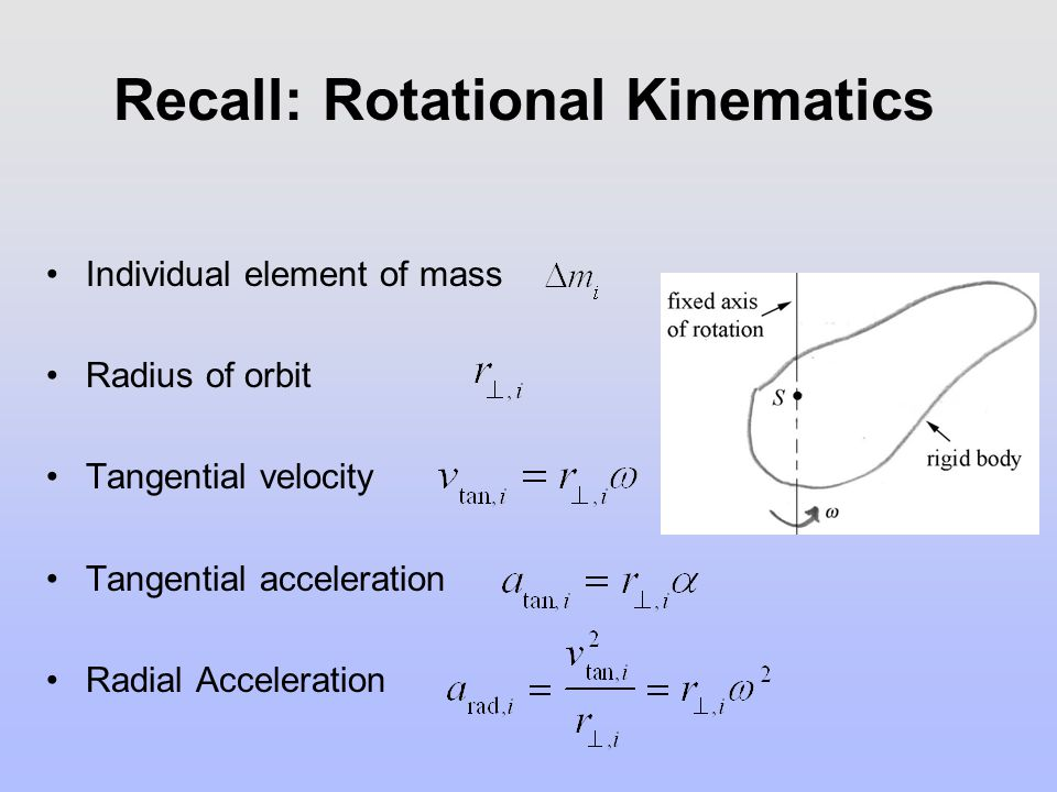 Recall: Rotational Kinematics
