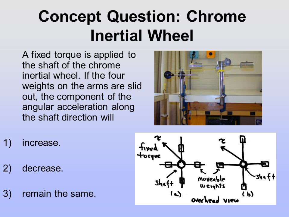 Concept Question: Chrome Inertial Wheel