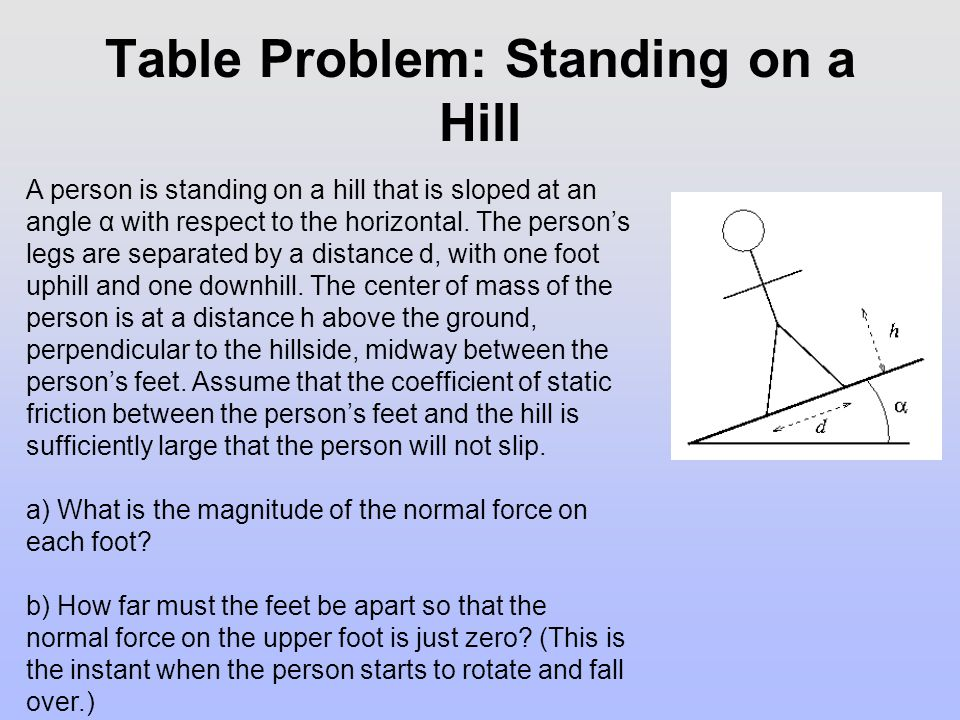 Table Problem: Standing on a Hill