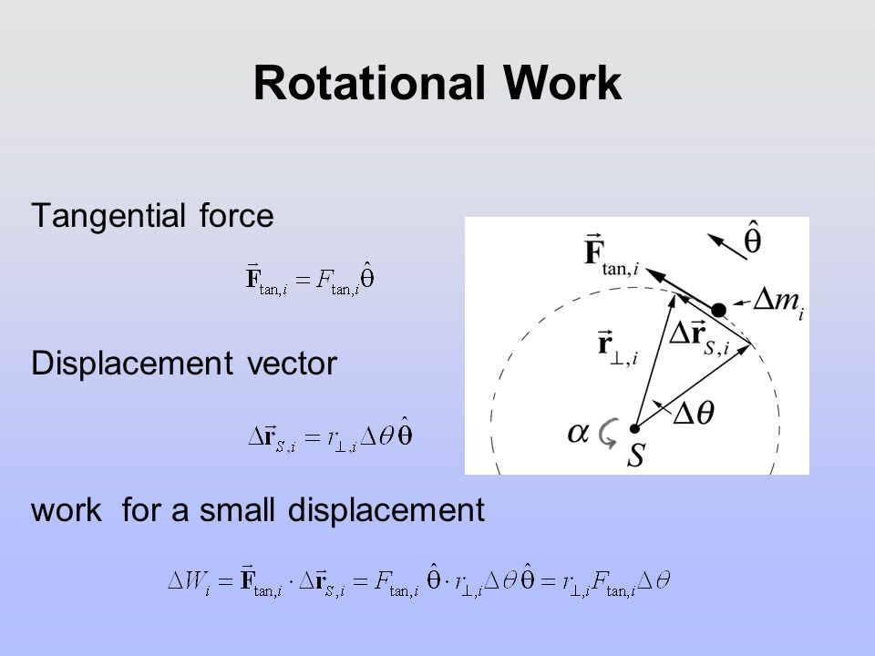 Rotational Work Tangential force Displacement vector