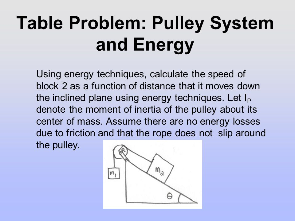 Table Problem: Pulley System and Energy