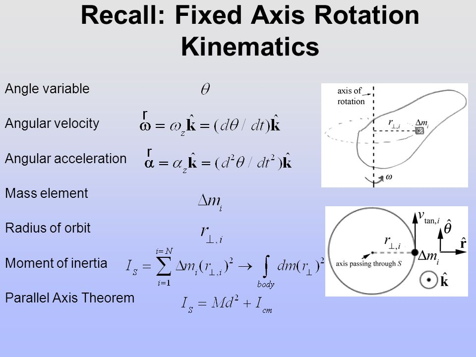 Recall: Fixed Axis Rotation Kinematics