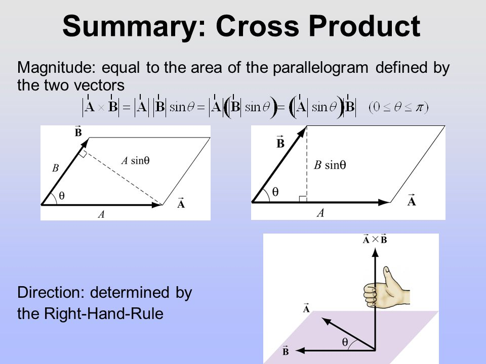Summary: Cross Product