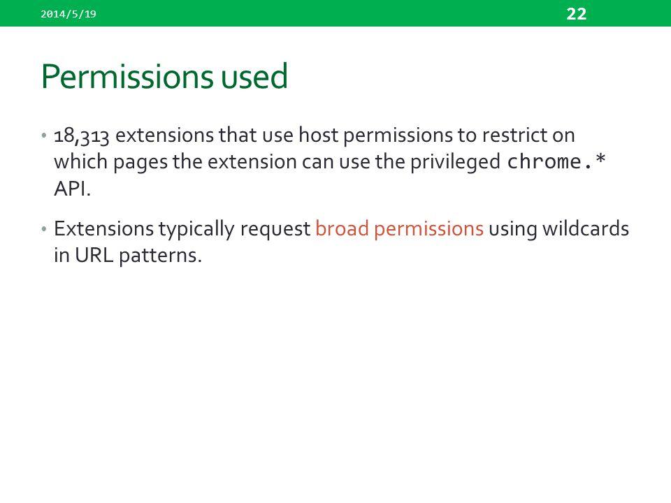 2014/5/19 Permissions used.