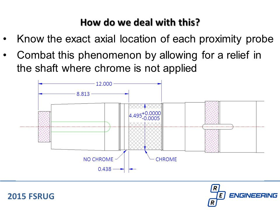 Know the exact axial location of each proximity probe