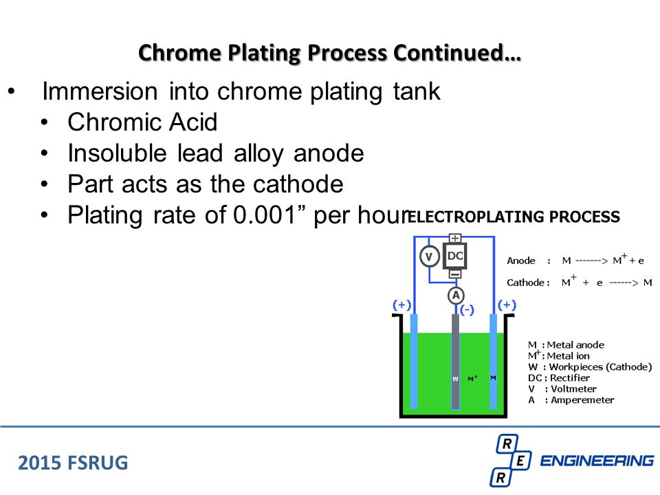 Chrome Plating Process Continued…