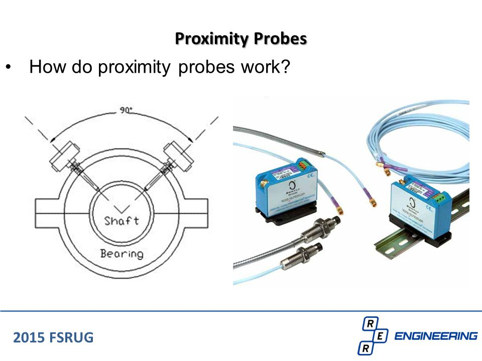 How do proximity probes work