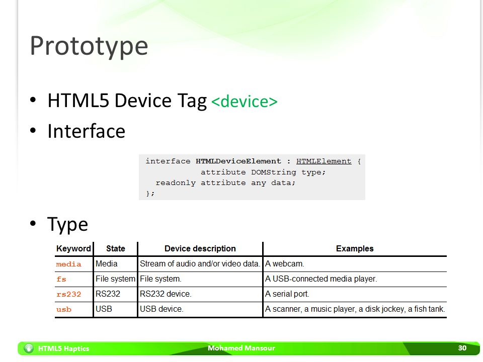 Prototype HTML5 Device Tag <device> Interface Type