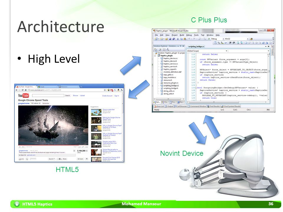 Architecture High Level C Plus Plus Novint Device HTML5