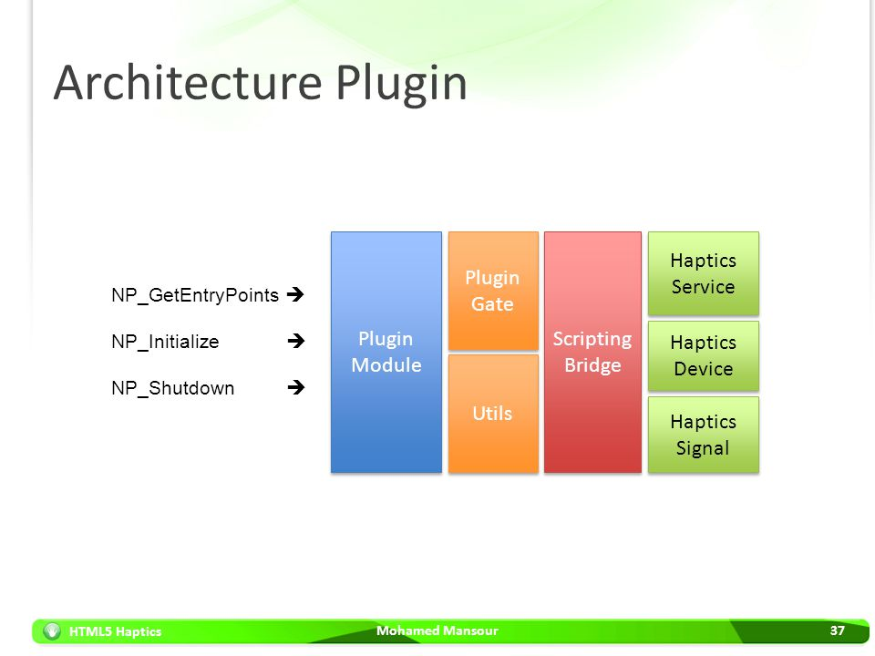 Architecture Plugin Plugin Module Plugin Gate Scripting Bridge