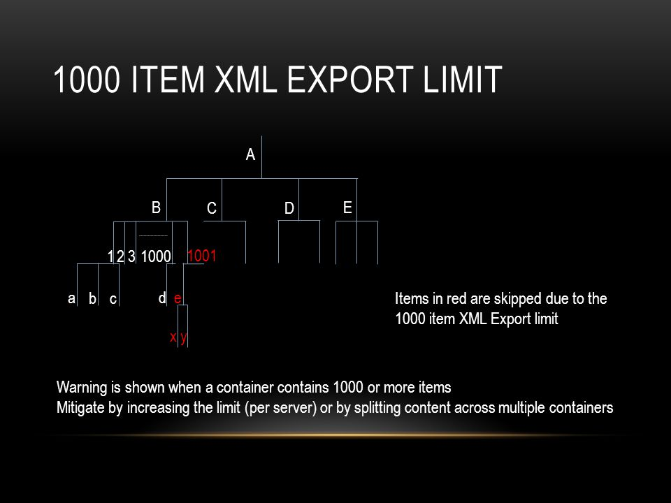 1000 item XML Export limit A B C D E 1 2 3 1000 1001 a b c d e