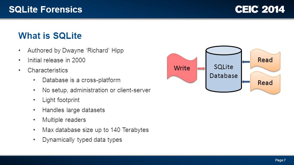 SQLite Forensics What is SQLite SQLite Database Read Write Read
