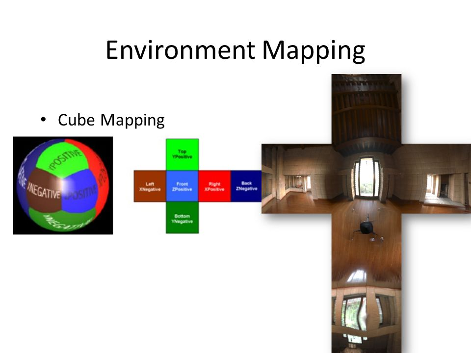 Environment Mapping Cube Mapping