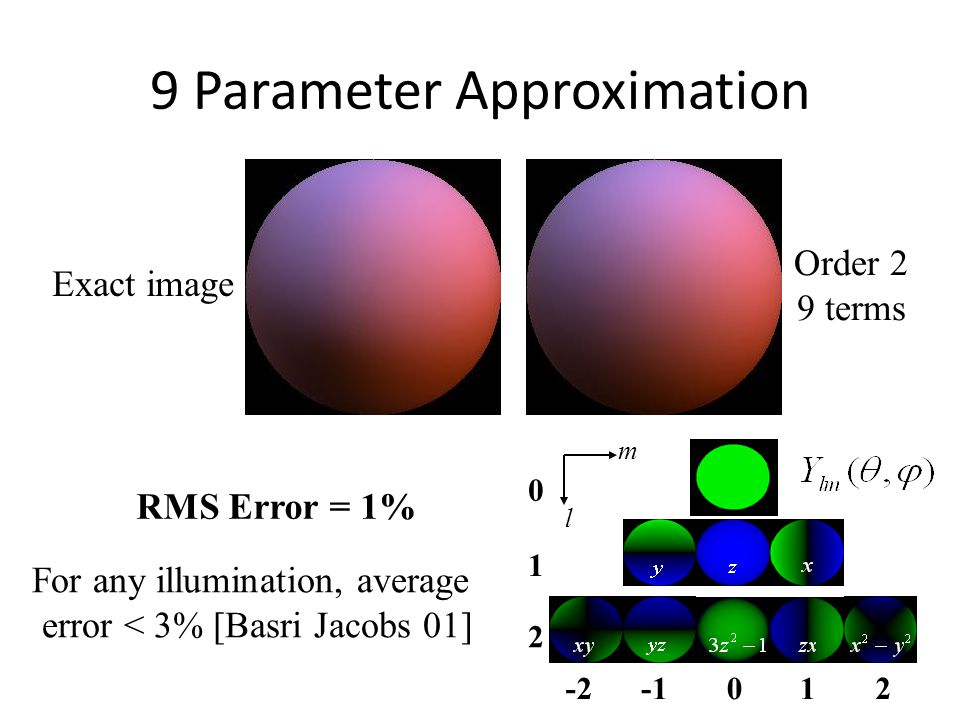 9 Parameter Approximation