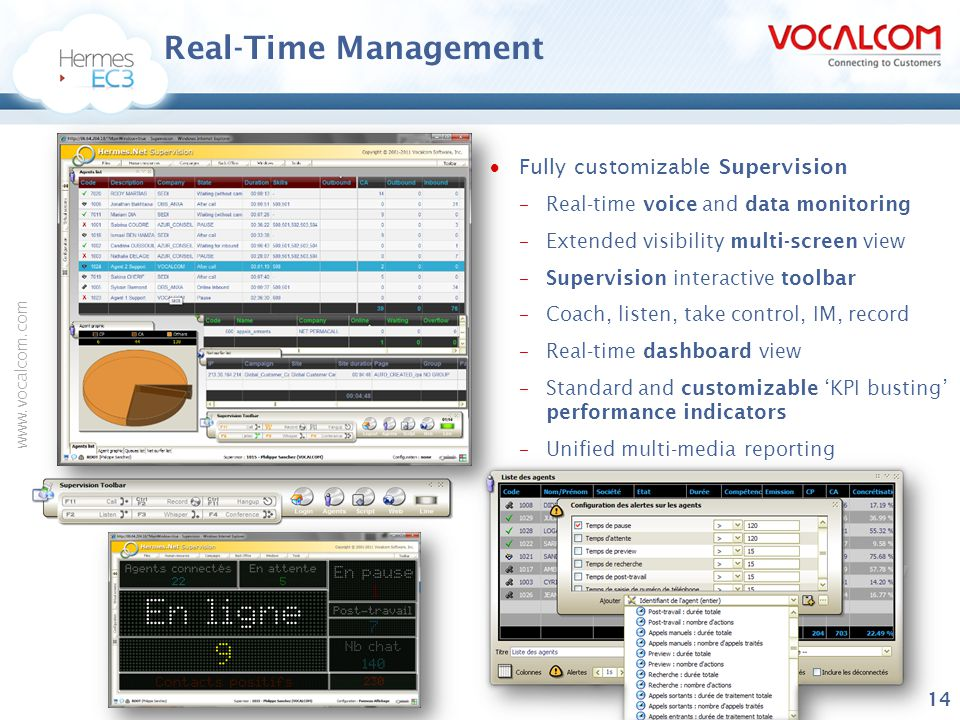 Real-Time Management Fully customizable Supervision