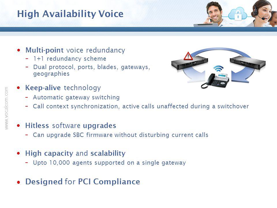 High Availability Voice