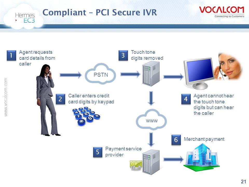 Compliant – PCI Secure IVR
