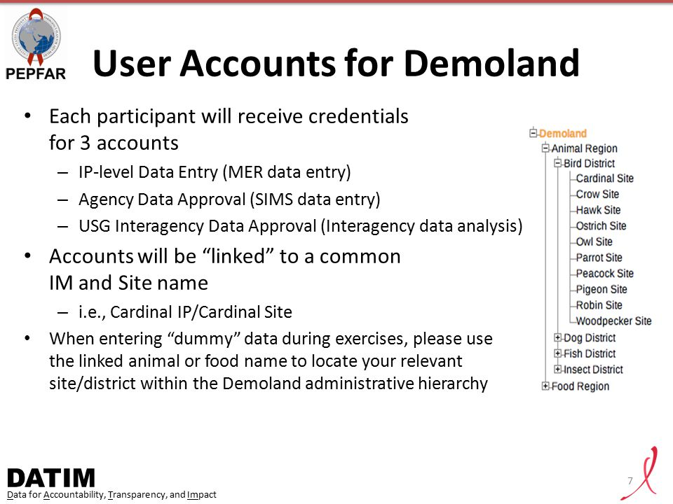 User Accounts for Demoland