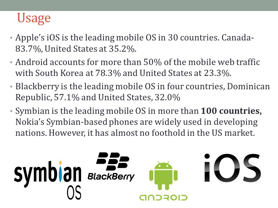 Usage Apple's iOS is the leading mobile OS in 30 countries. Canada-83.7%, United States at 35.2%.