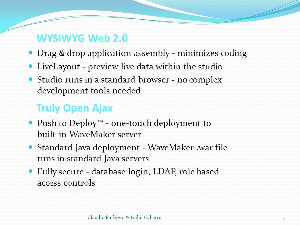WYSIWYG Web 2.0 Truly Open Ajax
