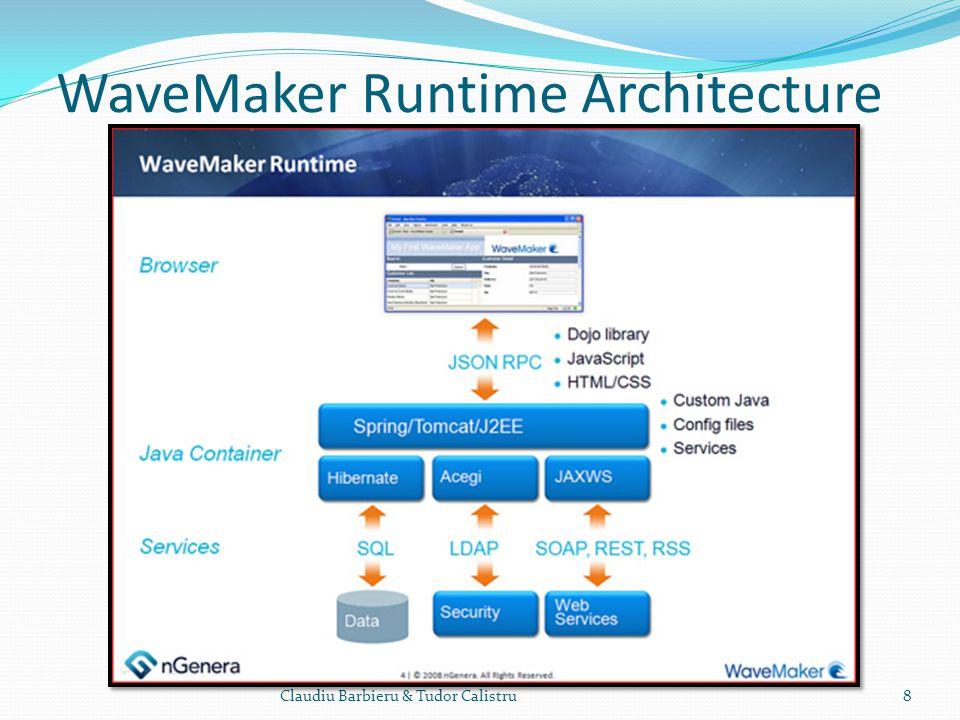 WaveMaker Runtime Architecture